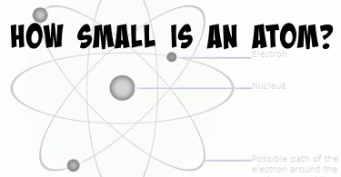 how small is an atom